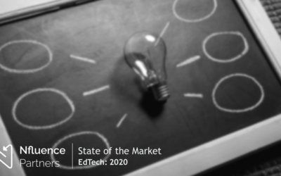State of the Market – EdTech (2020)