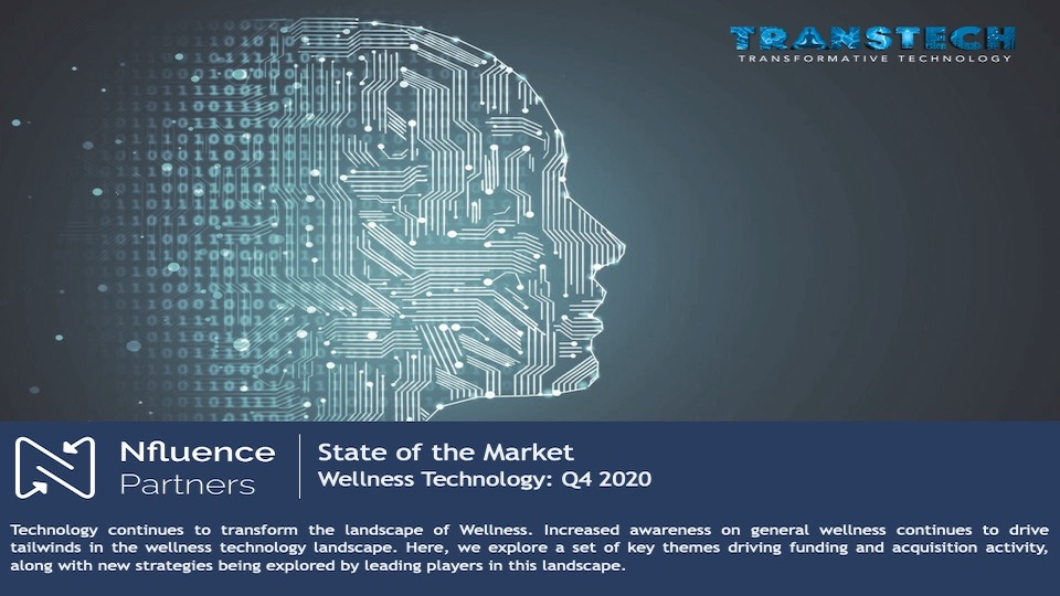 State of the Market – Wellness Technology Q4:2020